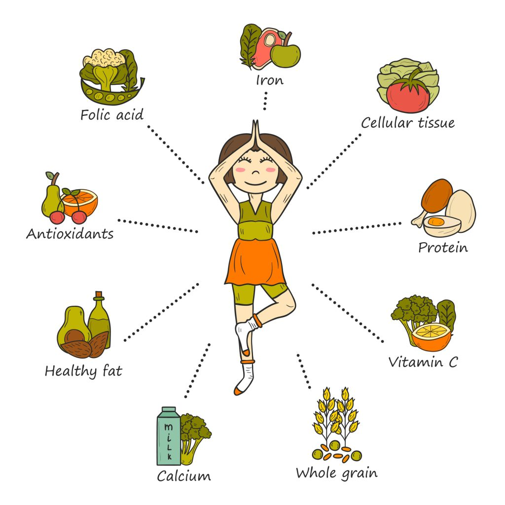 good vitamins for pregnancy